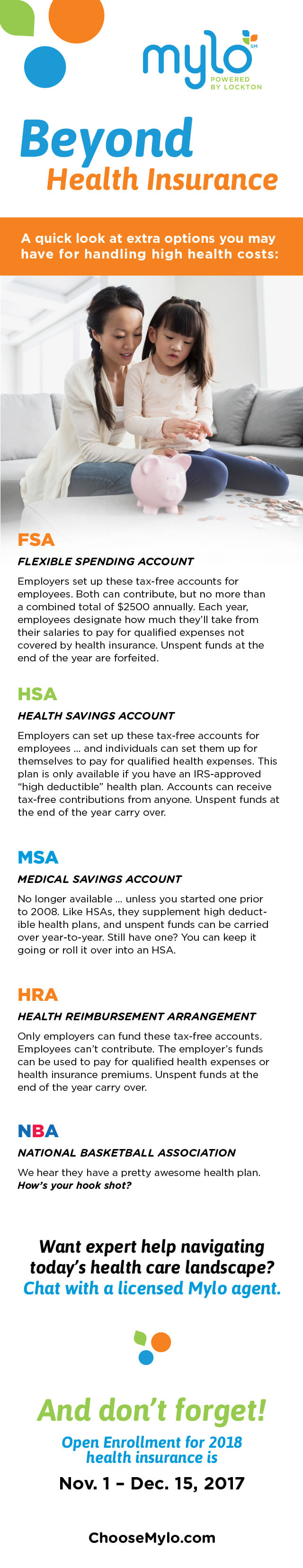 Mylo Consumer Directed Coverage Infographic